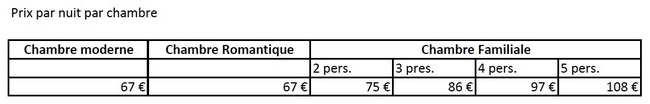 tarifs-chambres-hotes-auvergne-puy-de-dome-63-chateauneuf-les-bains-le-moulin